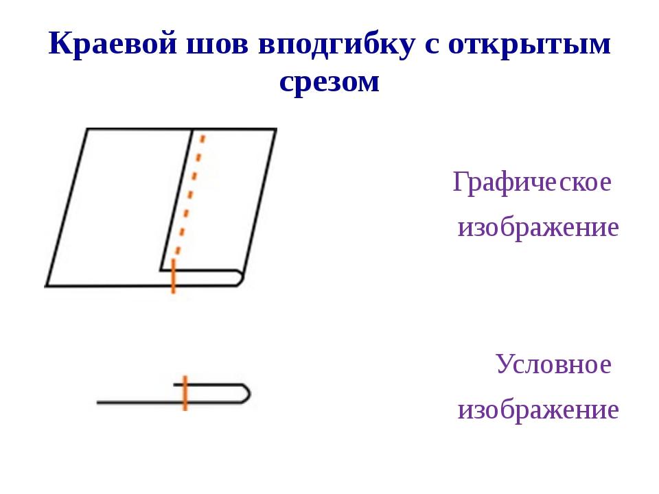 Графическое изображение как сделать