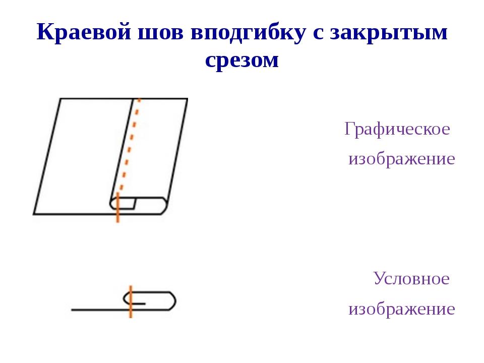 Краевой шов вподгибку с закрытым срезом Графическое изображение Условное изоб...