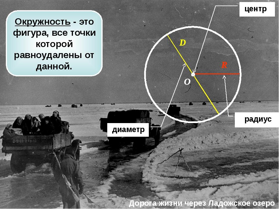 диаметр центр R D O радиус Окружность - это фигура, все точки которой равноу...