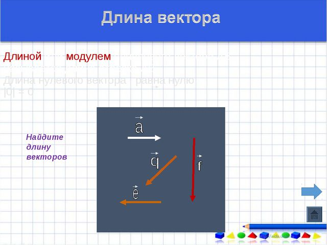 Длиной или модулем ненулевого вектора АВ называется длина отрезка АВ Длина ну...