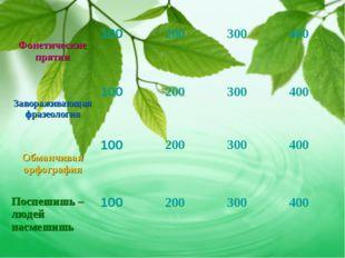 Фонетические прятки 100200300400 Завораживающая фразеология100200300