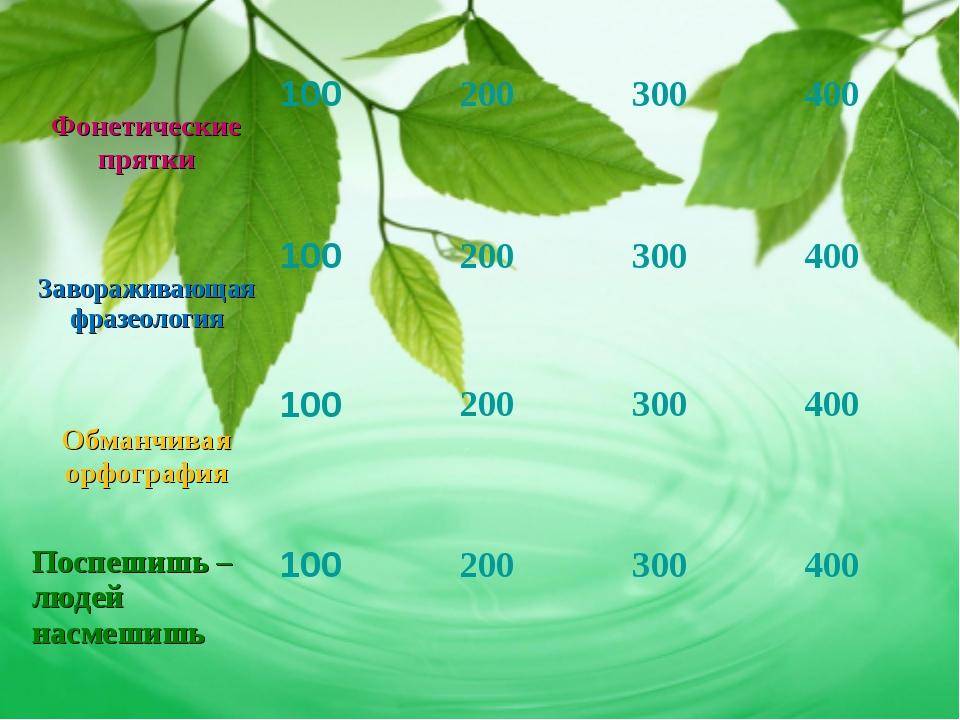 Фонетические прятки 100200300400 Завораживающая фразеология100200300...