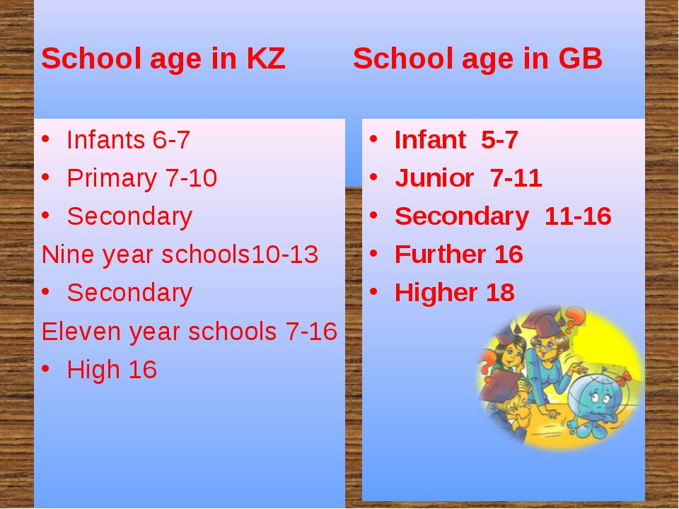 School age in KZ School age in GB Infants 6-7 Primary 7-10 Secondary Nine ye...