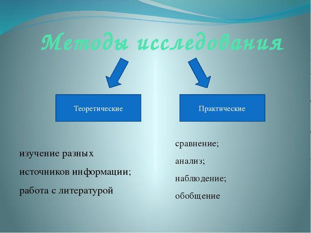 Методы исследования изучение разных источников информации; работа с литератур...