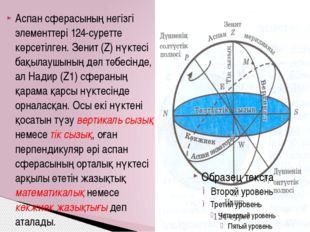 Аспан сферасының негізгі элементтері 124-суретте көрсетілген. Зенит (Z) нүкте