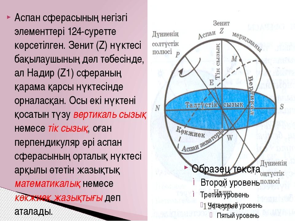 Аспан сферасының негізгі элементтері 124-суретте көрсетілген. Зенит (Z) нүкте...