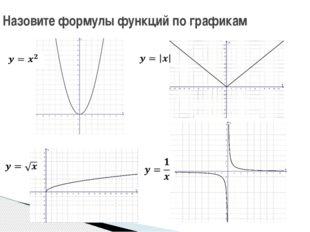 Назовите формулы функций по графикам