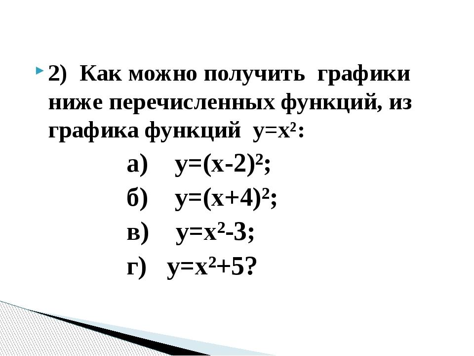 2) Как можно получить графики ниже перечисленных функций, из графика функций...