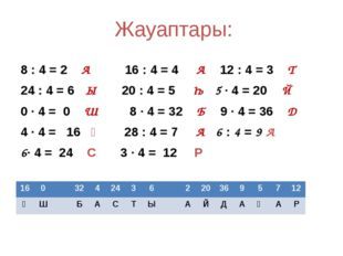 Жауаптары: 8 : 4 = 2 А 16 : 4 = 4 А 12 : 4 = 3 Т 24 : 4 = 6 Ы 20 : 4 = 5 Һ 5