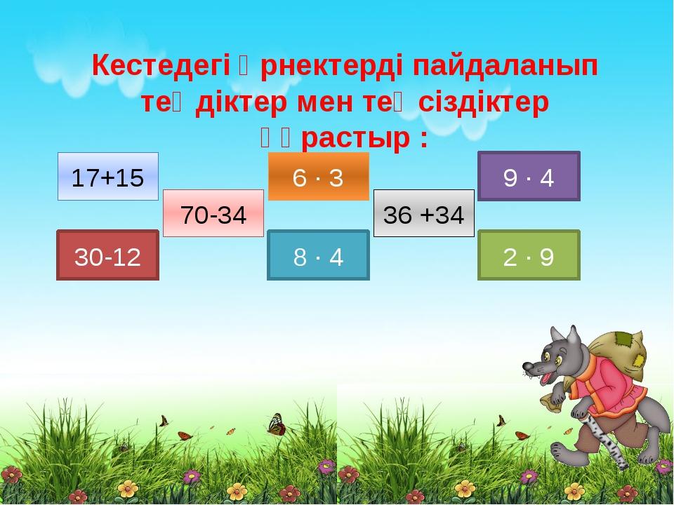 Кестедегі өрнектерді пайдаланып теңдіктер мен теңсіздіктер құрастыр : 17+15 3...