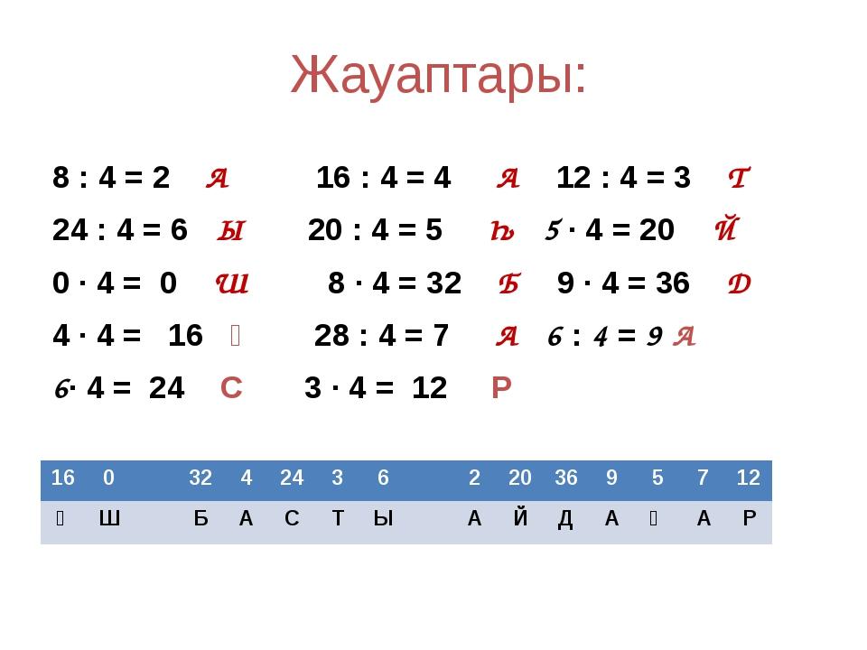 Жауаптары: 8 : 4 = 2 А 16 : 4 = 4 А 12 : 4 = 3 Т 24 : 4 = 6 Ы 20 : 4 = 5 Һ 5...