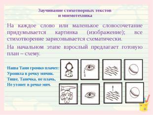 Заучивание стихотворных текстов и мнемотехника На каждое слово или маленькое