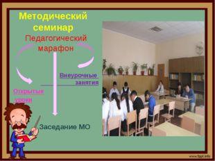 Методический семинар Педагогический марафон Внеурочные занятия Открытые уроки