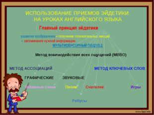 ИСПОЛЬЗОВАНИЕ ПРИЕМОВ ЭЙДЕТИКИ НА УРОКАХ АНГЛИЙСКОГО ЯЗЫКА Главный принцип эй