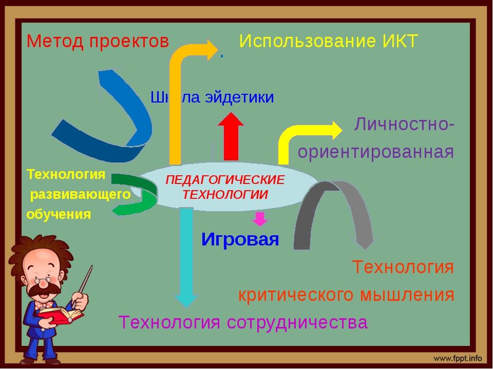 . Метод проектов Использование ИКТ Школа эйдетики Личностно- ориентированная...
