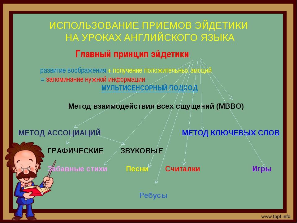 ИСПОЛЬЗОВАНИЕ ПРИЕМОВ ЭЙДЕТИКИ НА УРОКАХ АНГЛИЙСКОГО ЯЗЫКА Главный принцип эй...
