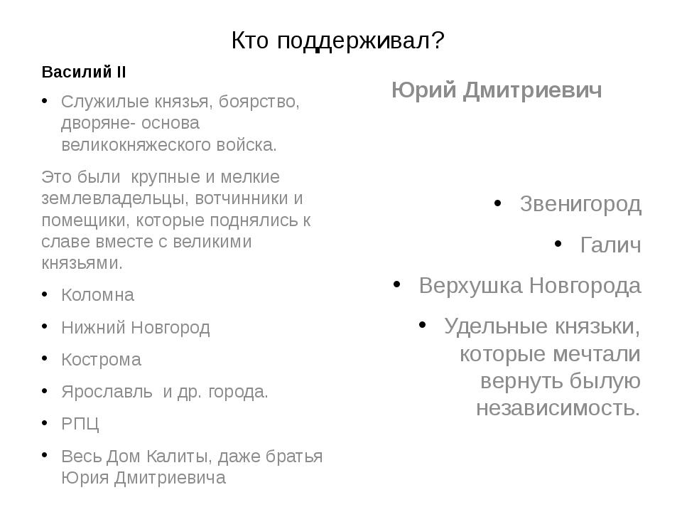 Кто поддерживал? Василий II Служилые князья, боярство, дворяне- основа велико...