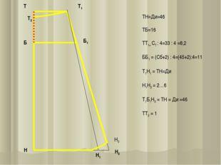 Т Н Б Т1 Б1 Н1 Н2 Т2 ТН=Ди=46 ТБ=16 ТТ1= СТ : 4=33 : 4 =8,2 ББ1 = (Сб+2) : 4=