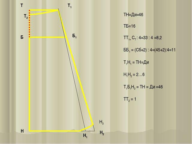 Т Н Б Т1 Б1 Н1 Н2 Т2 ТН=Ди=46 ТБ=16 ТТ1= СТ : 4=33 : 4 =8,2 ББ1 = (Сб+2) : 4=...