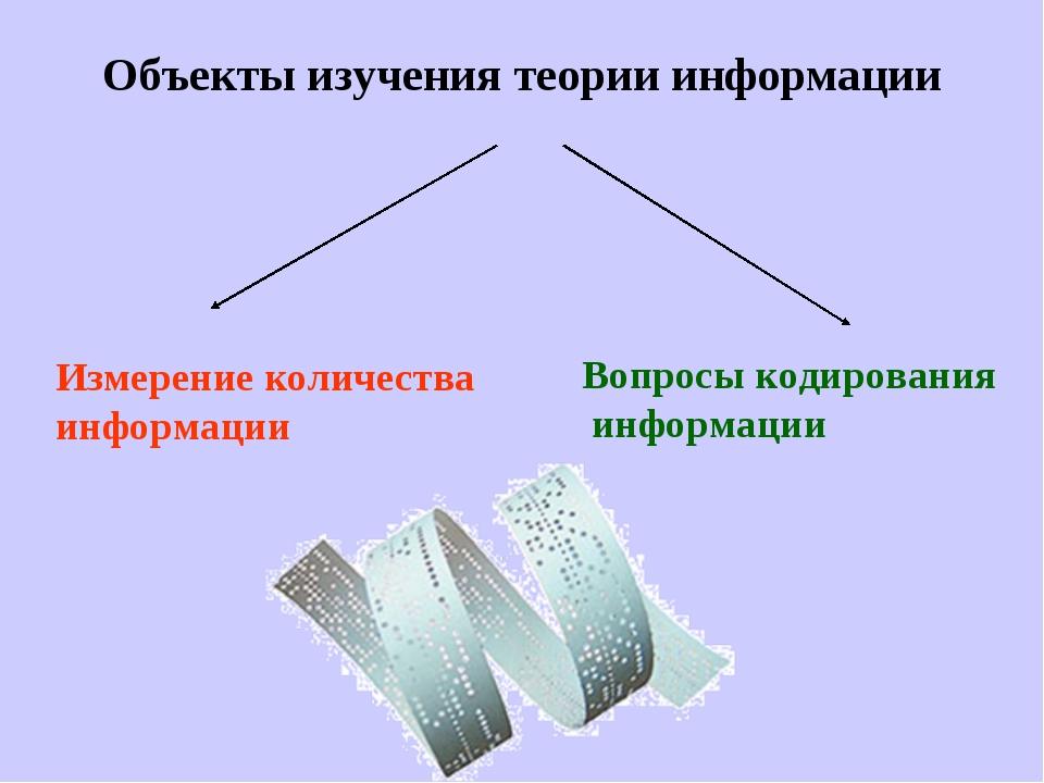 Объекты изучения теории информации Измерение количества информации Вопросы ко...