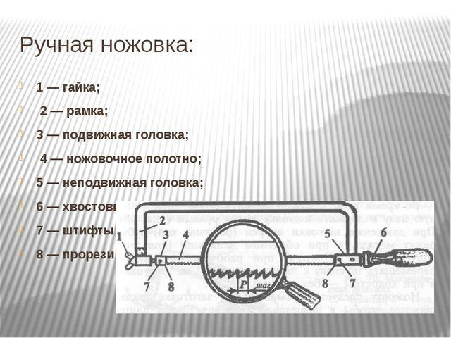 Ручная ножовка: 1 — гайка; 2 — рамка; 3 — подвижная головка; 4 — ножовочное п...