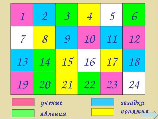 1 7 13 19 8 2 14 20 15 9 21 3 22 16 23 17 24 18 10 11 12 4 5 6 загадки понятия