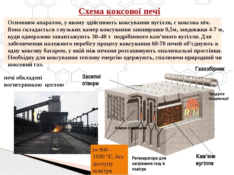 Основним апаратом, у якому здійснюють коксування вугілля, є коксова піч. Вон...
