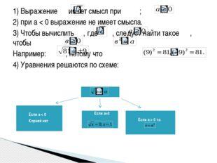 1) Выражение имеет смысл при  ; 2) при а < 0 выражение не имеет смысла. 3) Ч