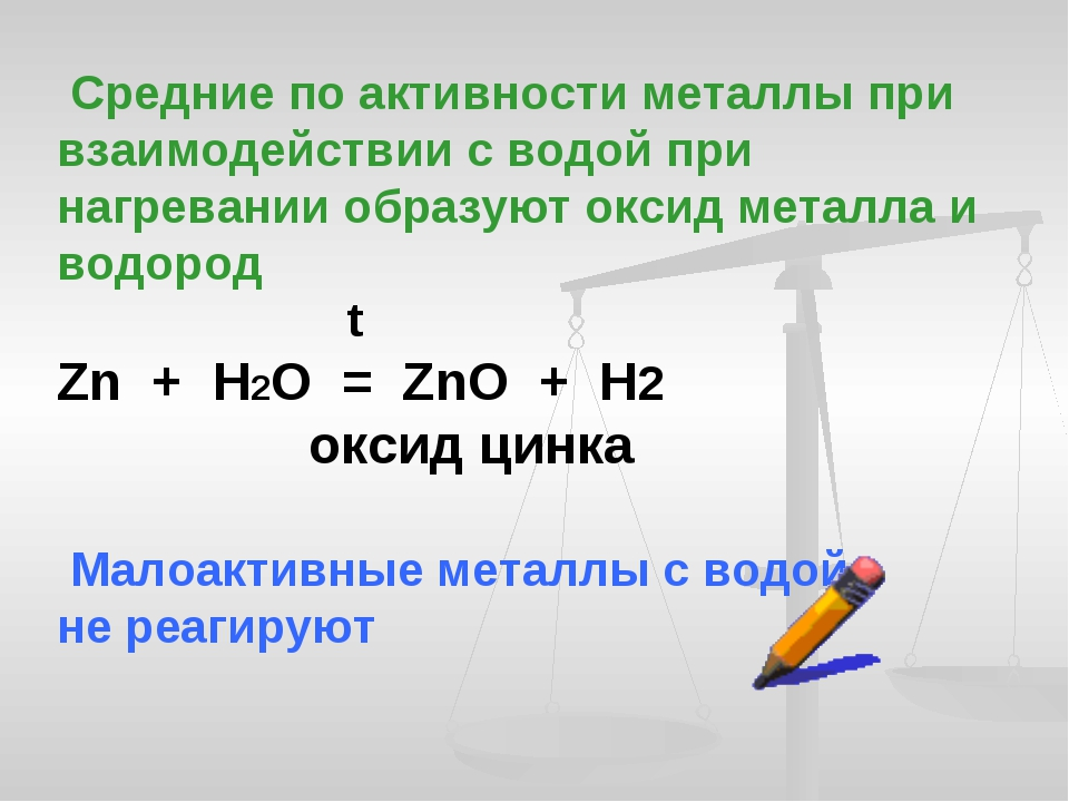 Средние по активности металлы при взаимодействии с водой при нагревании обра...