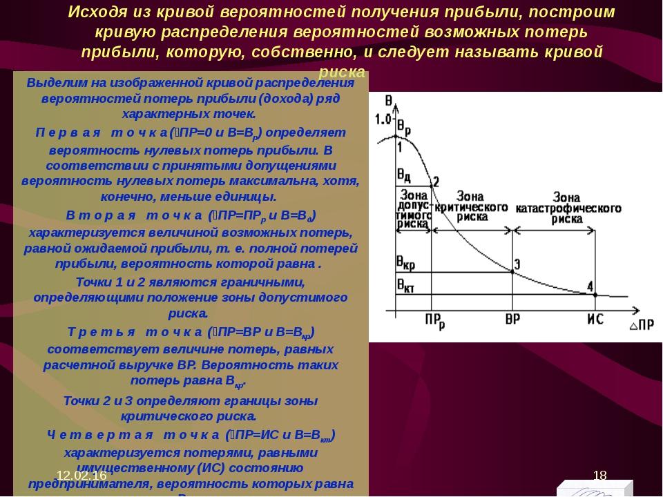 Исходя из кривой вероятностей получения прибыли, построим кривую распределени...