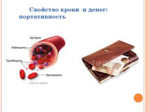 Свойство крови и денег: портативность