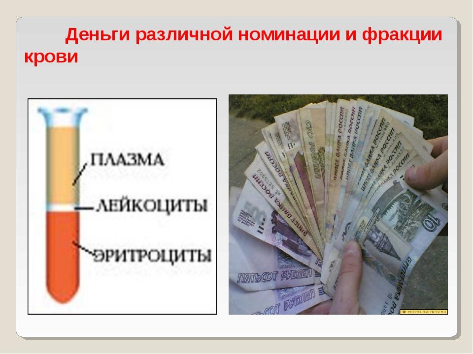 Деньги различной номинации и фракции крови