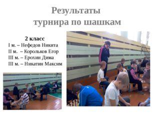 Результаты турнира по шашкам 2 класс I м. – Нефедов Никита II м. – Корольков