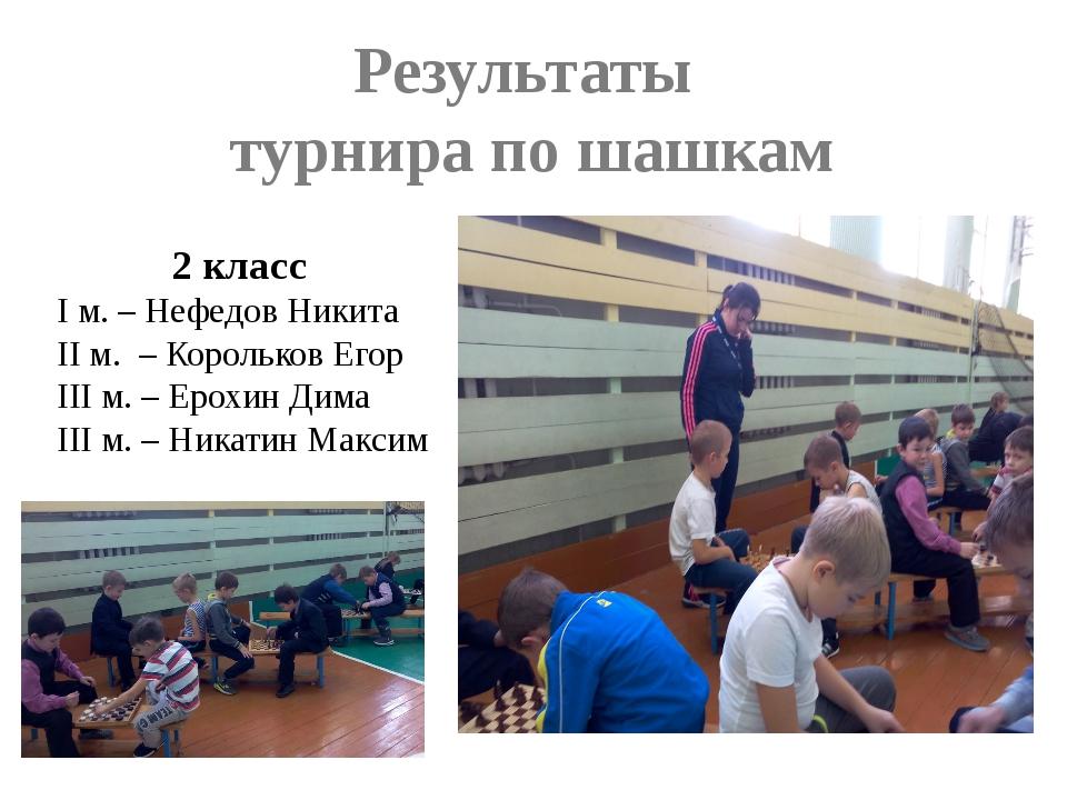 Результаты турнира по шашкам 2 класс I м. – Нефедов Никита II м. – Корольков...