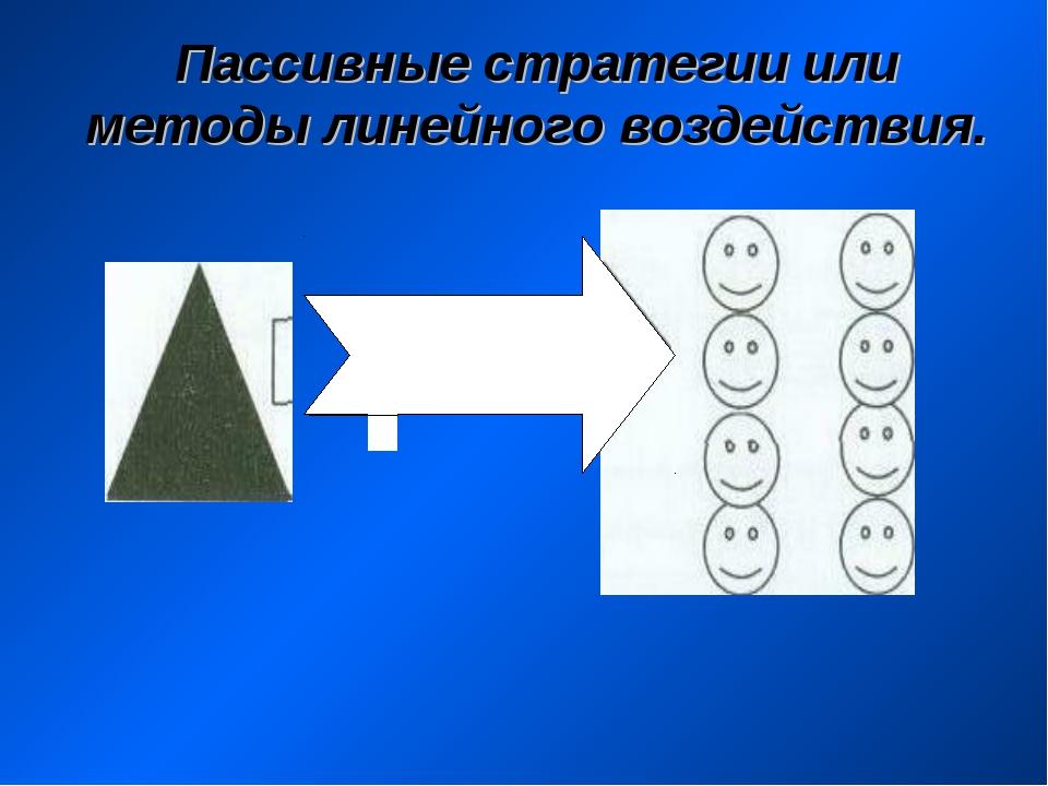 Пассивные стратегии или методы линейного воздействия.