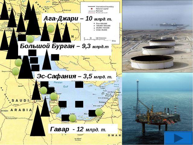 Гавар - 12 млрд. т. Эс-Сафания – 3,5 млрд. т. Большой Бурган – 9,3 млрд.т Ага...