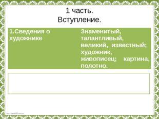 1 часть. Вступление. Перед нами картина талантливого художника А.С.Степанова