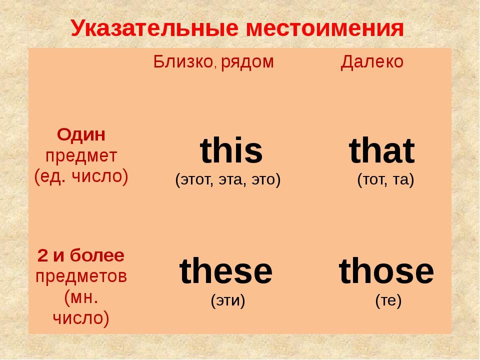 Урок 3 Курс английского english