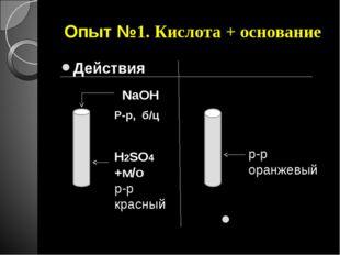 Опыт №1. Кислота + основание Действия Наблюдения H2SO4 +м/о р-р красный NaOH