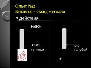 Опыт №2 Кислота + оксид металла Действия Наблюдения CuO тв. черн H2SO4 р-р го
