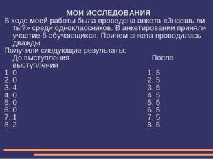 МОИ ИССЛЕДОВАНИЯ В ходе моей работы была проведена анкета «Знаешь ли ты?» сре