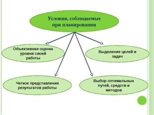 Условия, соблюдаемые при планировании Объективная оценка уровня своей работы