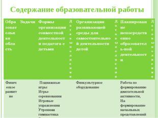 Содержание образовательной работы Образовательная область Задачи Формы органи