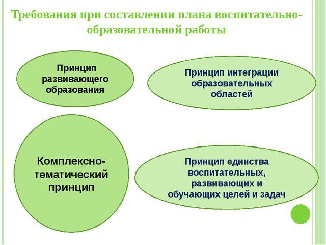 Требования при составлении плана воспитательно-образовательной работы Принцип...