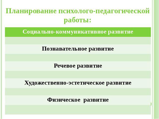 Планирование психолого-педагогической работы: Социально-коммуникативное разви...