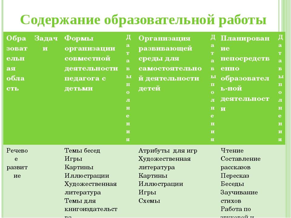 Содержание образовательной работы Образовательная область Задачи Формы органи...