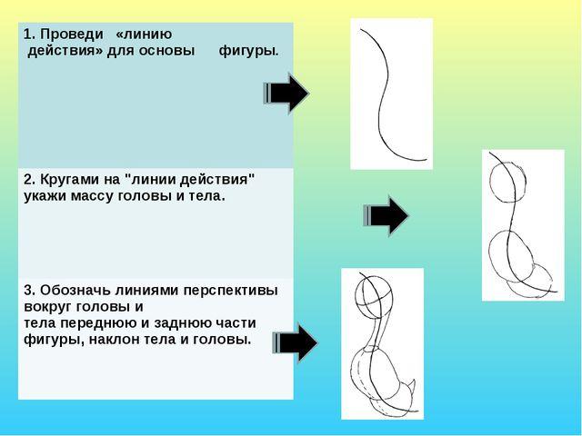 """1. Проведи «линию действия» для основы фигуры. 2. Кругами на """"линии действия""""..."""