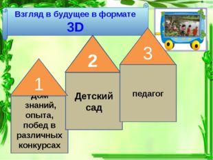 Взгляд в будущее в формате 3D Дом знаний, опыта, побед в различных конкурсах