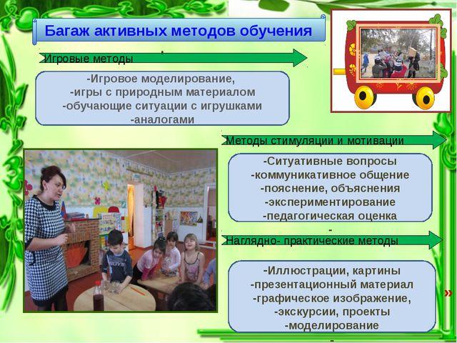 » Багаж активных методов обучения . Наглядно- практические методы Методы стим...