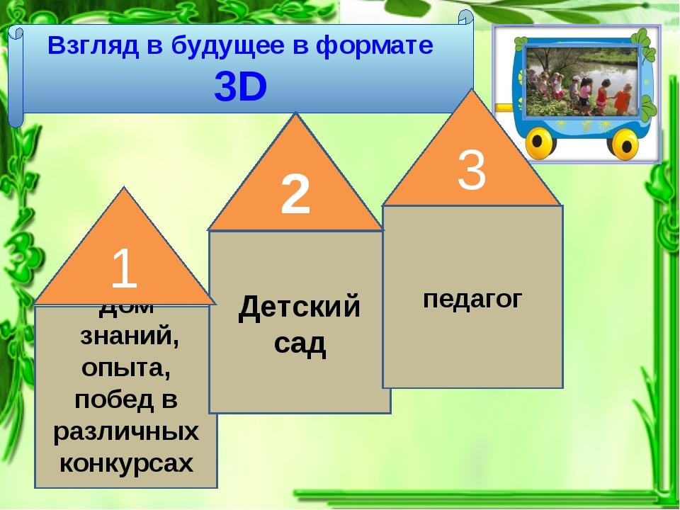 Взгляд в будущее в формате 3D Дом знаний, опыта, побед в различных конкурсах...